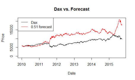 51_single_forecast
